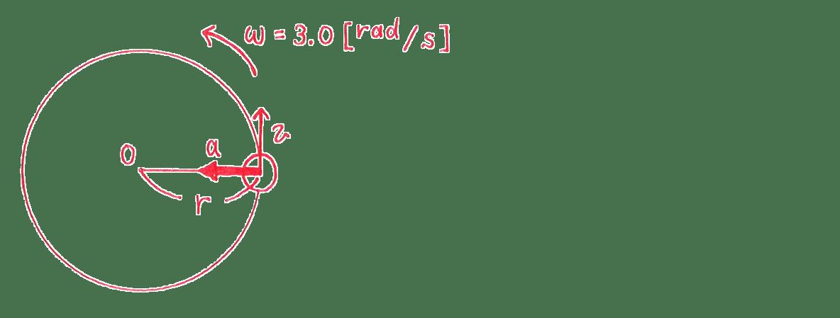高校物理 運動と力71 練習 図