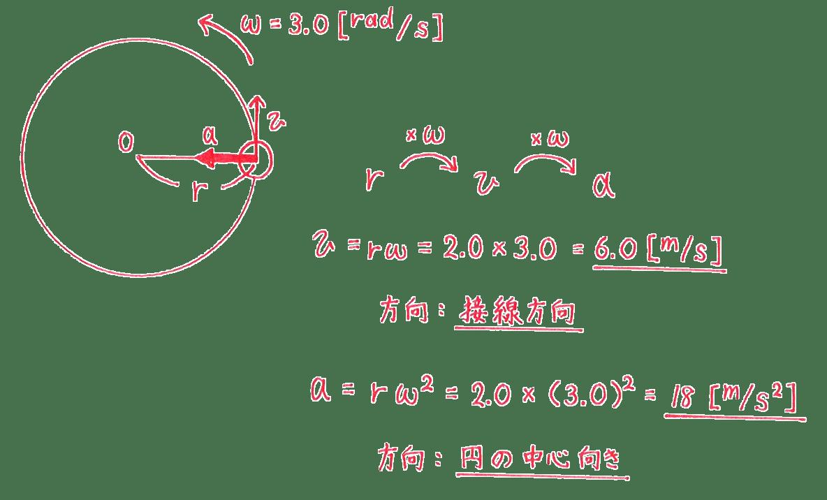 高校物理 運動と力71 練習 図と答え