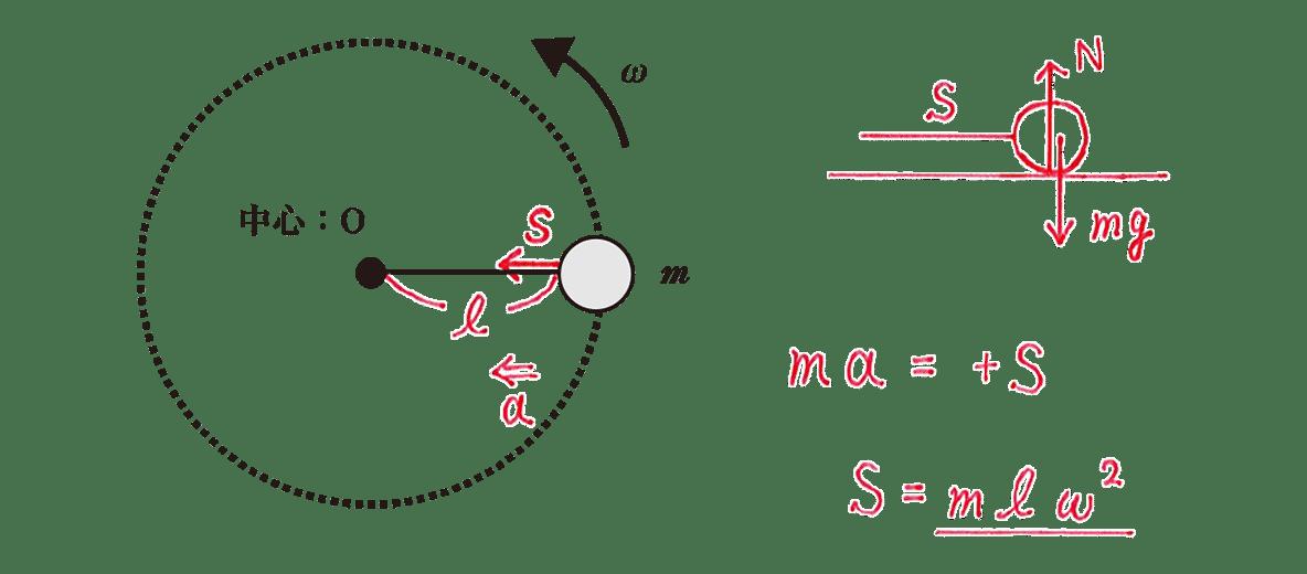 高校物理 運動と力72 練習 図と解答