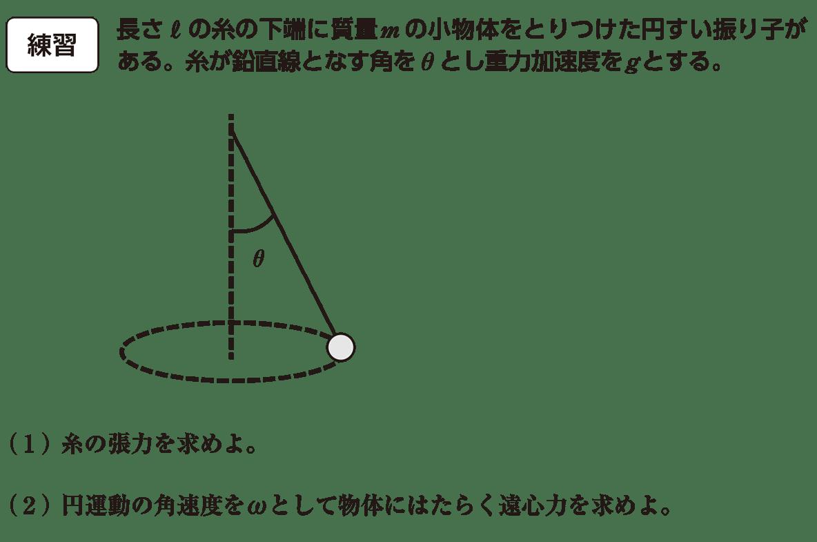 高校物理 運動と力73 練習 練習と(1)と(2)の問題文 図
