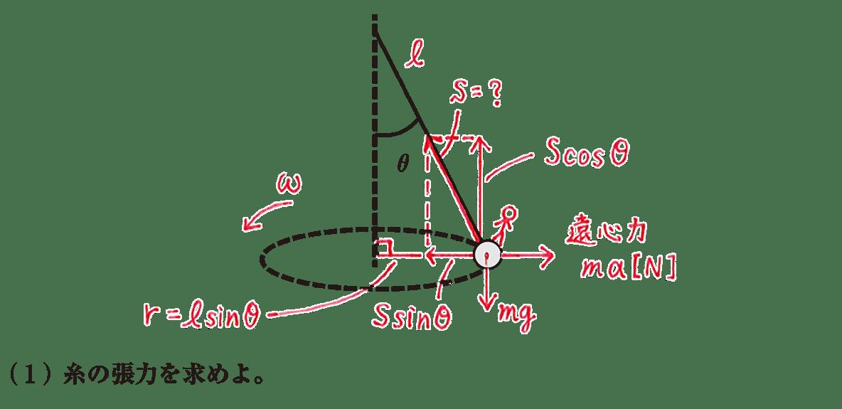 高校物理 運動と力73 練習 (1)問題文と書き込みアリの図