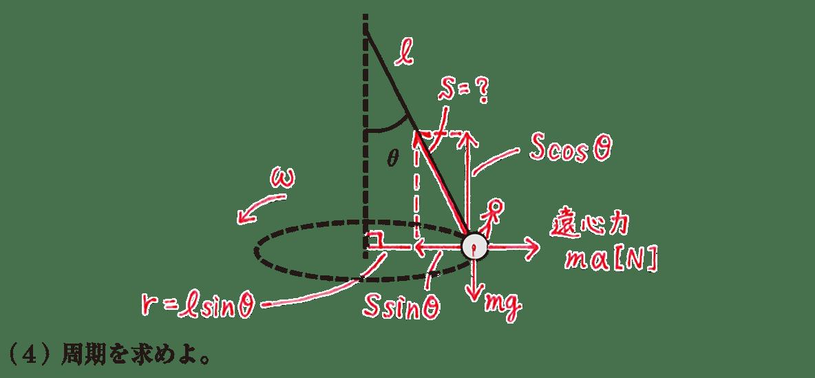 高校物理 運動と力73 練習 練習 (4)問題文と書き込みアリの図