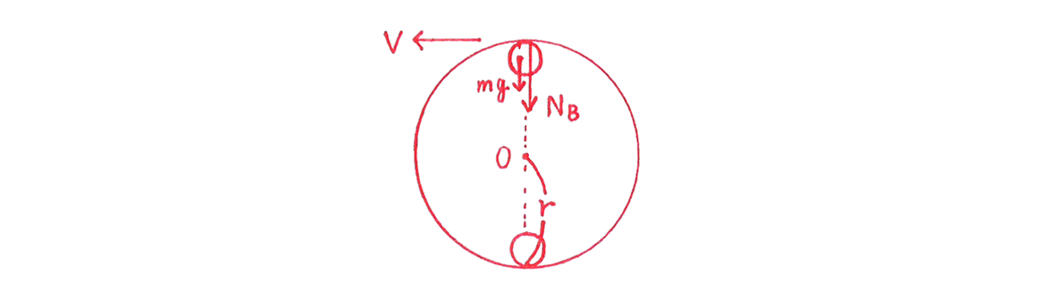 高校物理 運動と力74 練習 (2)図