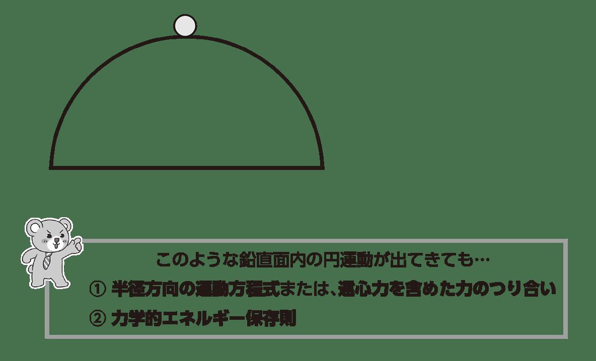高校物理 運動と力75