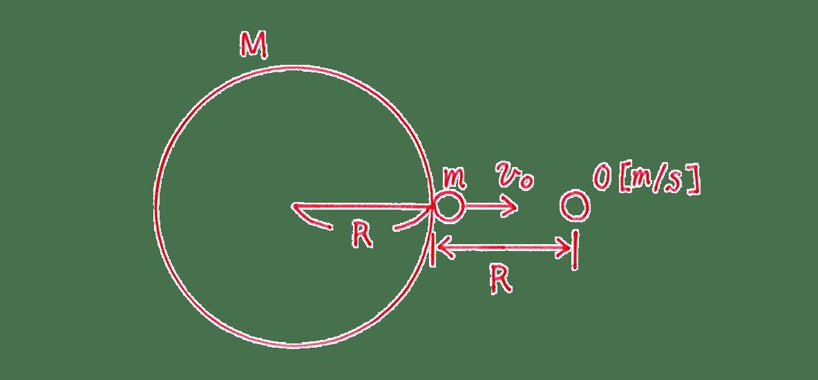高校物理 運動と力79 練習 図