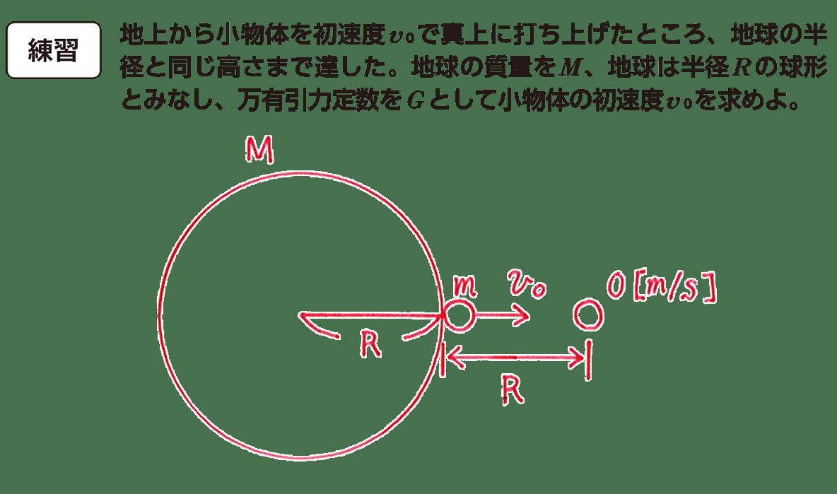 高校物理 運動と力79 練習 問題文と図