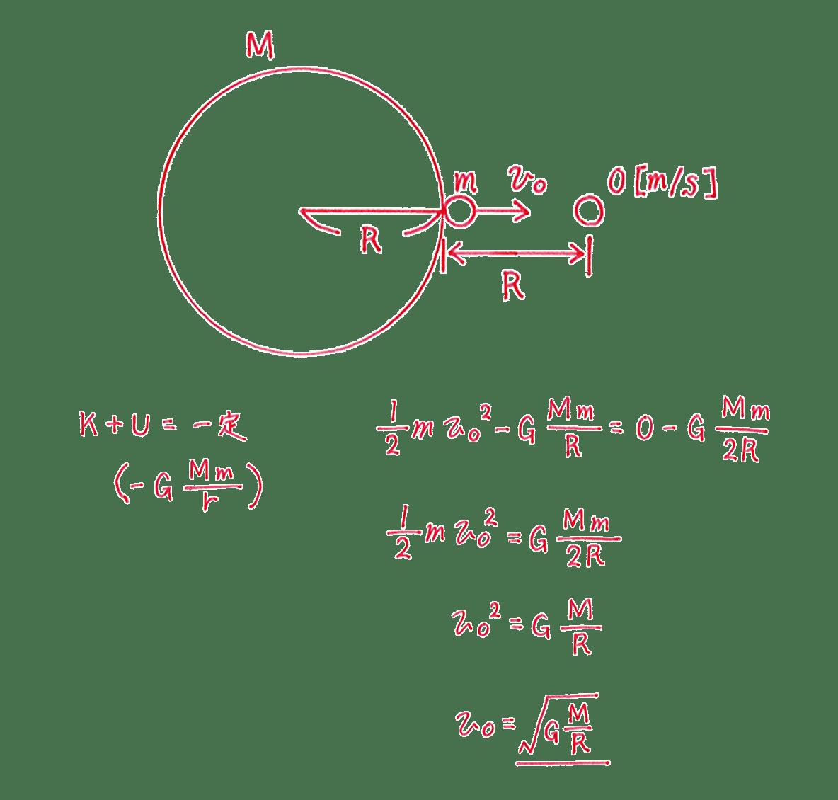 高校物理 運動と力79 練習 図と答え