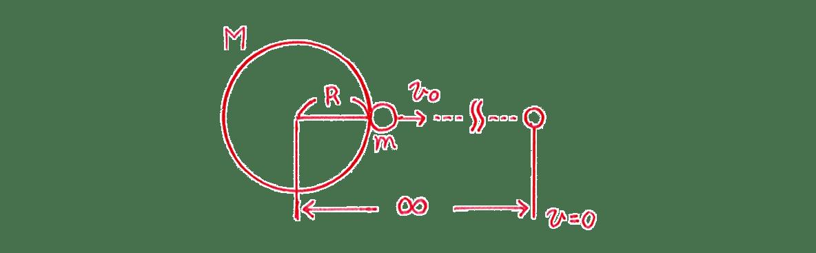 高校物理 運動と力80 練習 図