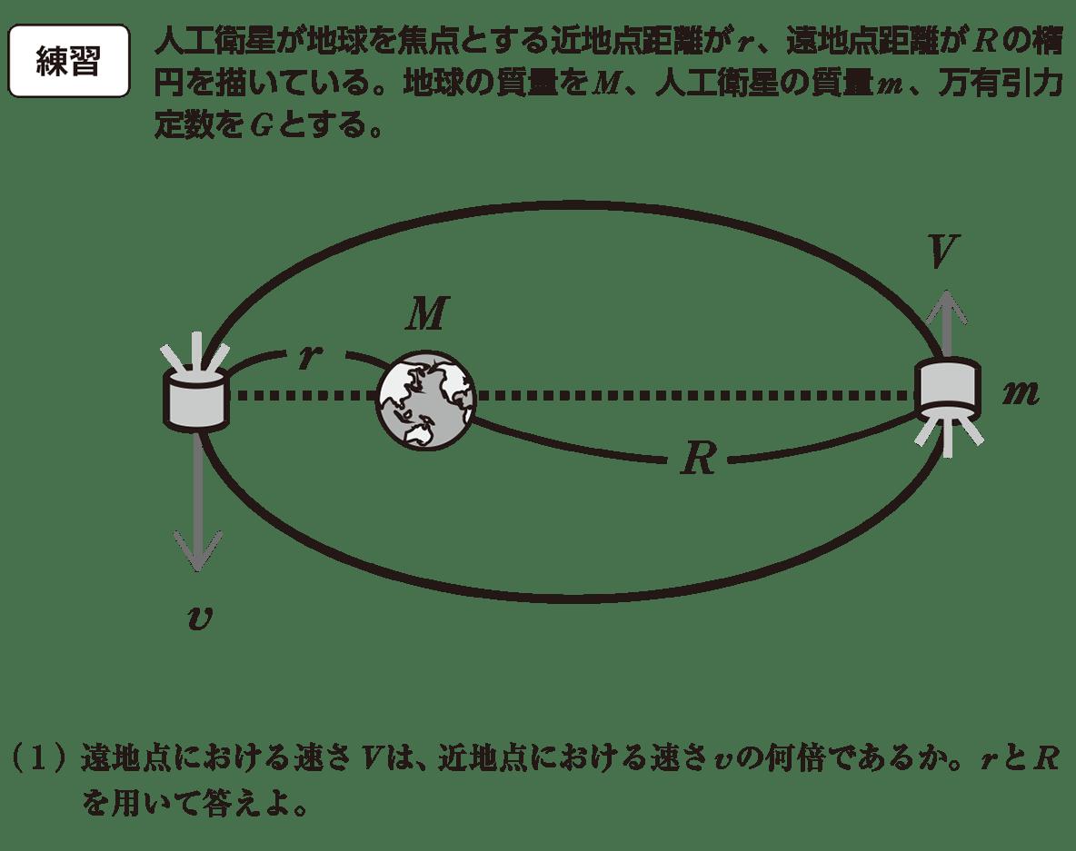 高校物理 運動と力82 練習と(1)の問題文