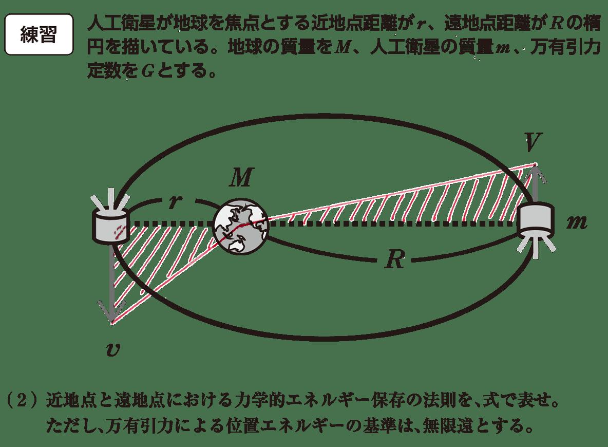 高校物理 運動と力82 練習と書き込みアリ図と(2)の問題文