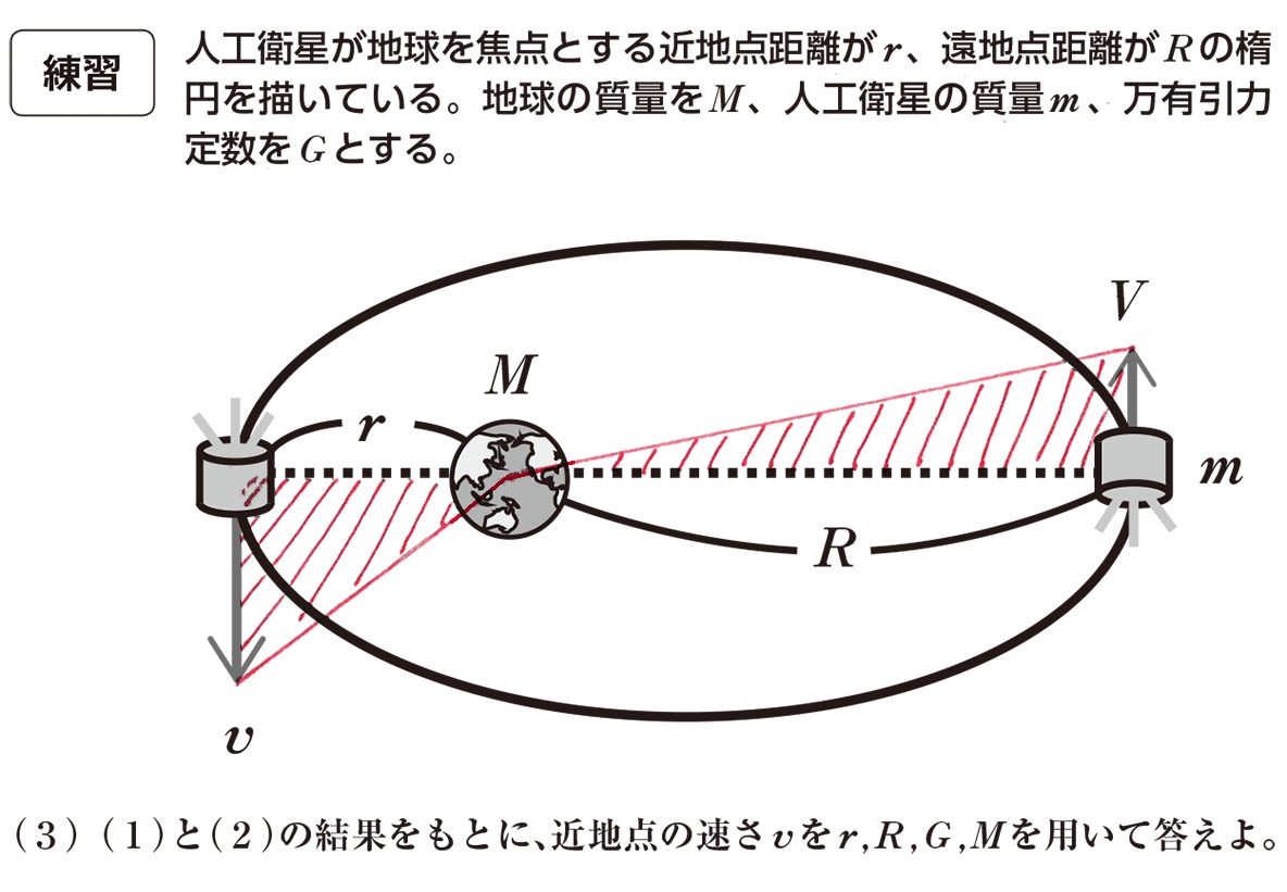 高校物理 運動と力82 練習と書き込みアリ図と(3)の問題文