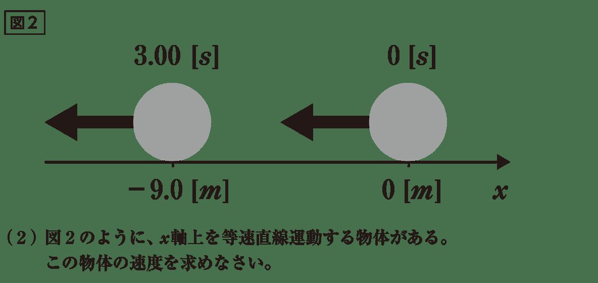 運動と力2 練習 (2)