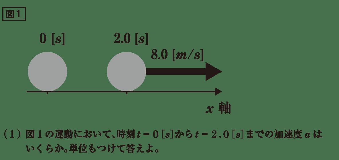 運動と力5 練習 図1と(1)