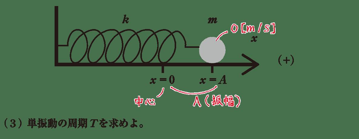 高校物理 運動と力87 練習(3)の問題文と書き込みアリ図
