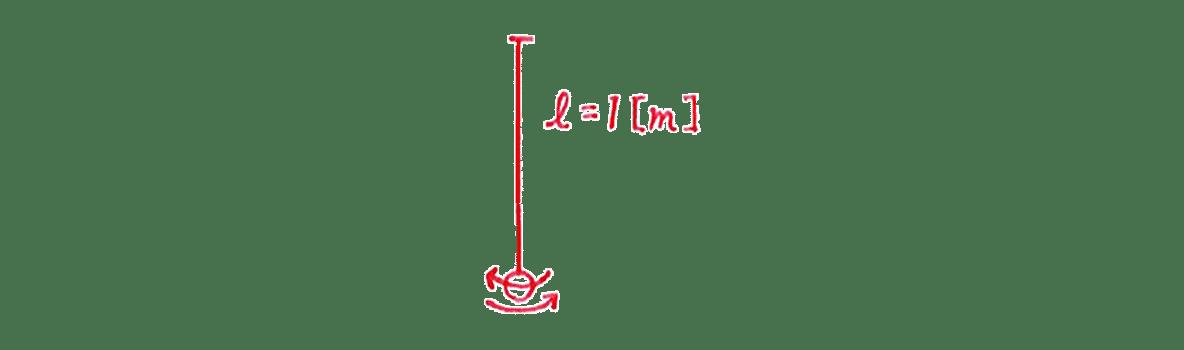 高校物理 運動と力89 練習 (1)図