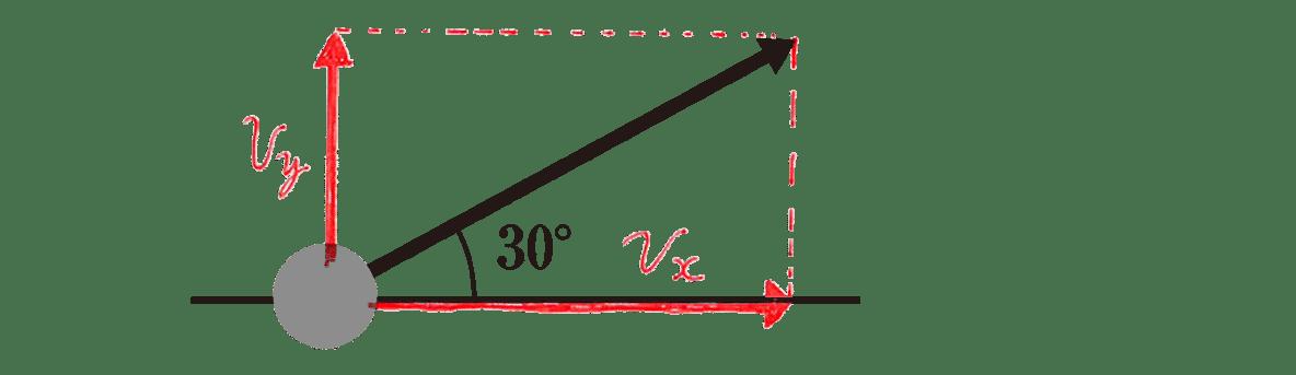 運動と力15の練習 図(赤入り)