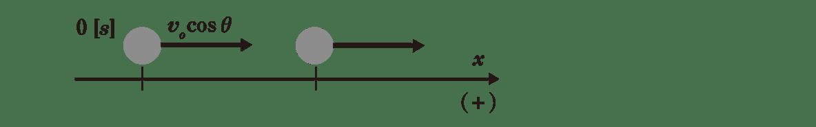 運動と力17のポイント2 図のみ