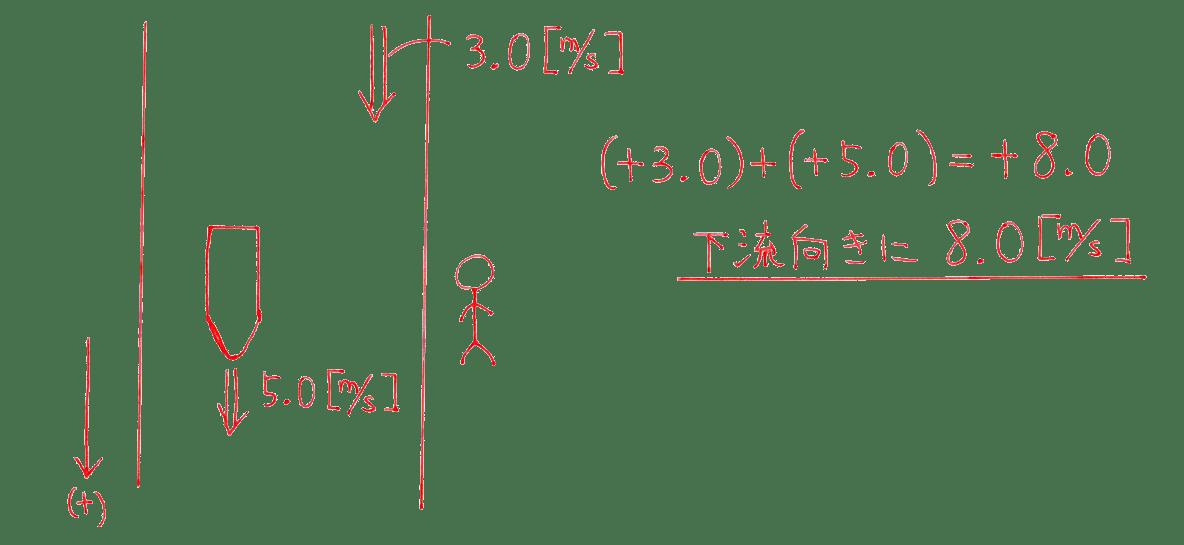 運動と力18の練習 (1)の式と答え