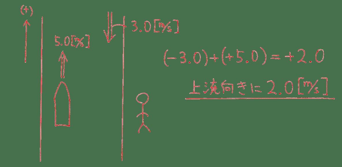 運動と力18の練習 (2)の式と答え