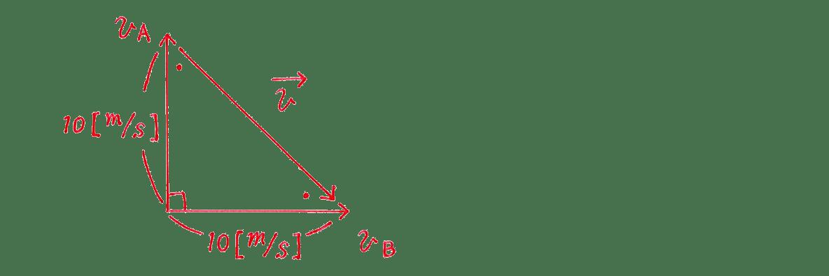 運動と力21の練習 (1)の作図
