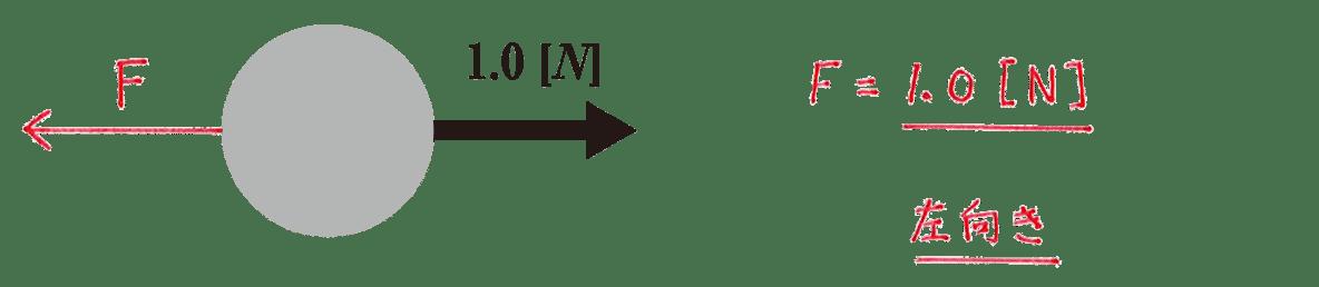 運動と力22の練習 (1)の式と答え