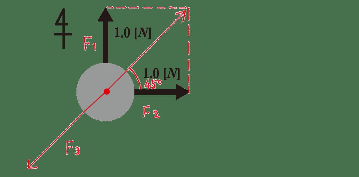 運動と力22の練習 (2)の図 赤字入り