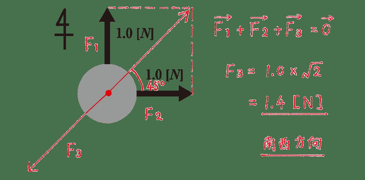 運動と力22の練習 (2)式と答え