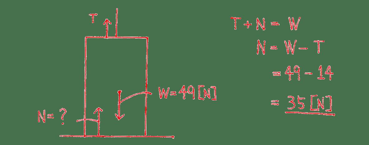 運動と力23の練習 (2)の式と答え