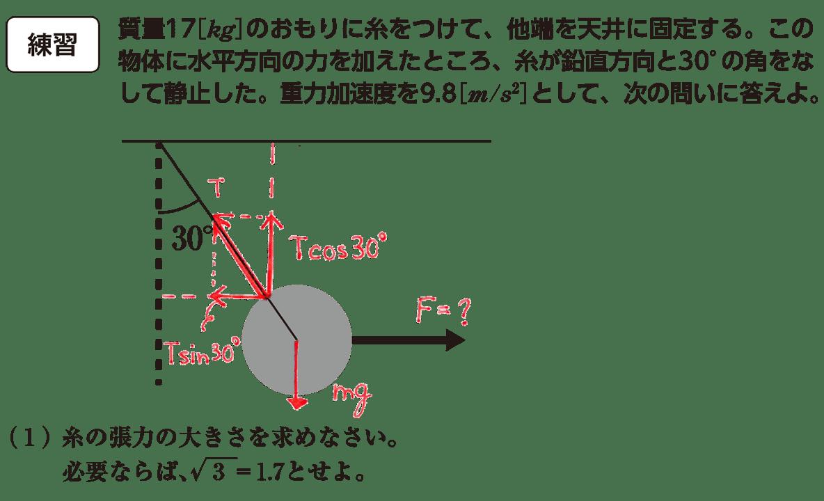 運動と力24の練習 問題文と図(書き込みアリ)と(1)