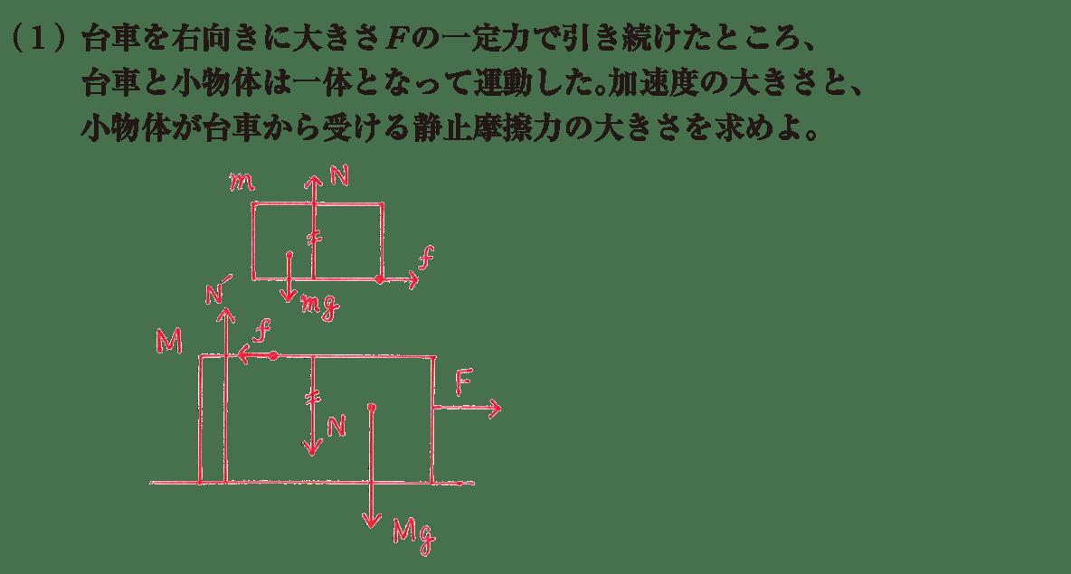 運動と力32の練習 (1)と答えの図