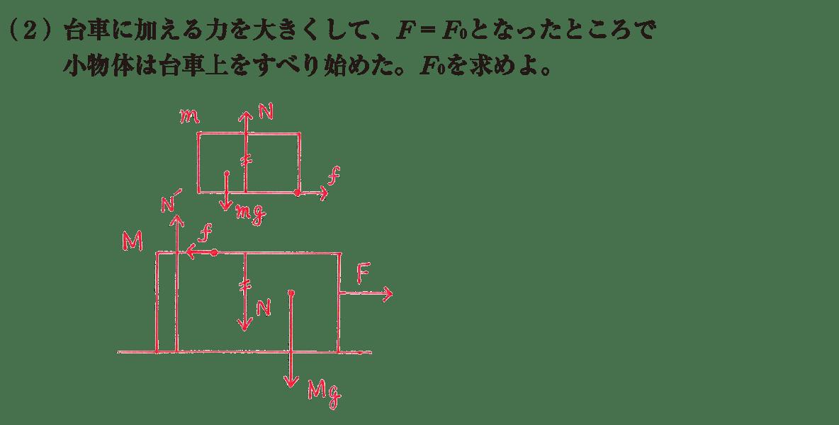 運動と力32の練習 (2)と答えの図