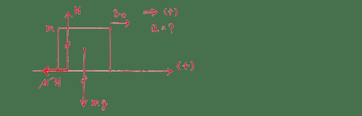 運動と力33の練習 (1)図 全部の力を書き込む