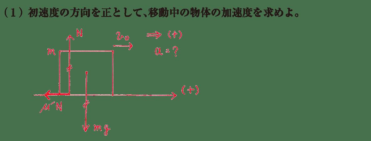運動と力33の練習 (1)と解答の図