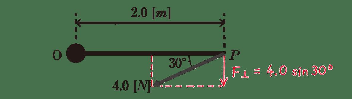 高校物理 運動と力35 練習問題 図(赤入り,ただし、右側の三角形は不要)