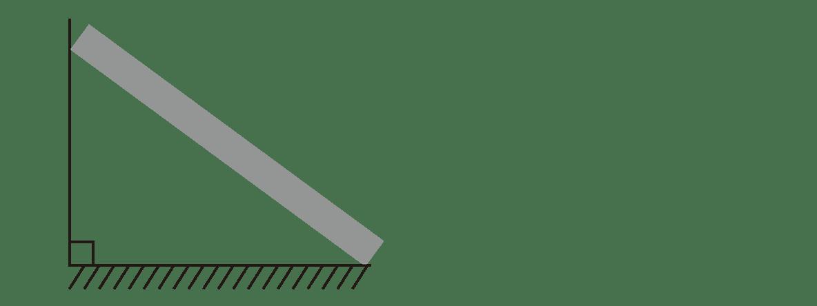 高校物理 運動と力38 図、力の矢印すべて無し