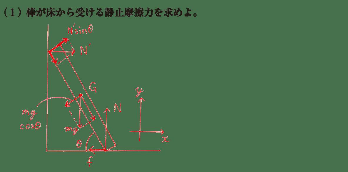 高校物理 運動と力38 練習 (1)と答えの図