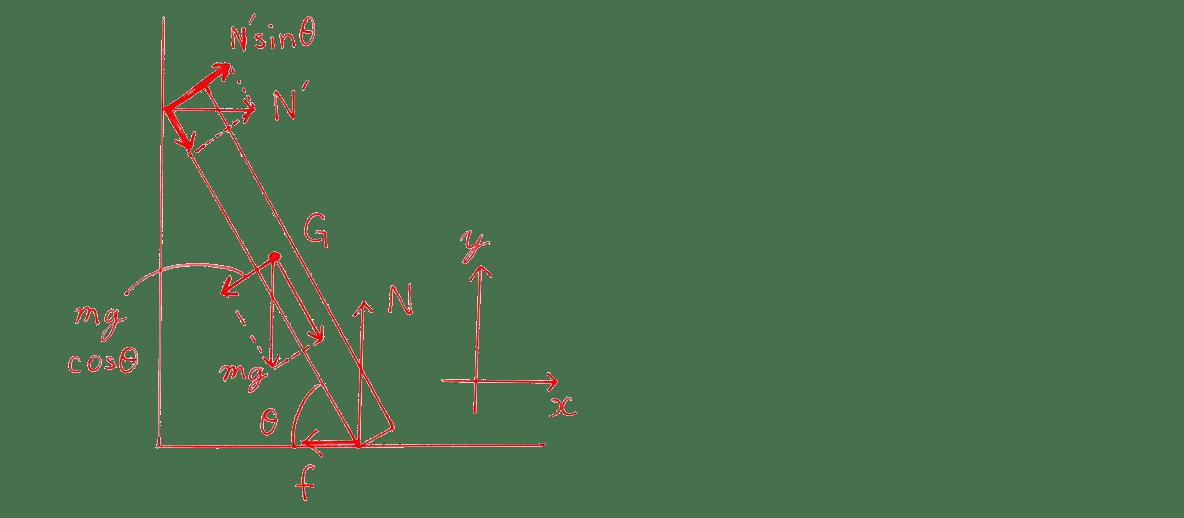 高校物理 運動と力38 図