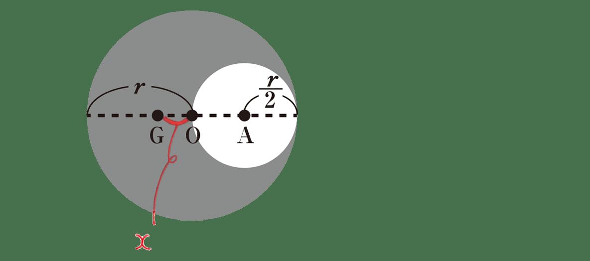 高校物理 運動と力39 問題文 左の図 赤字の書き込みアリ