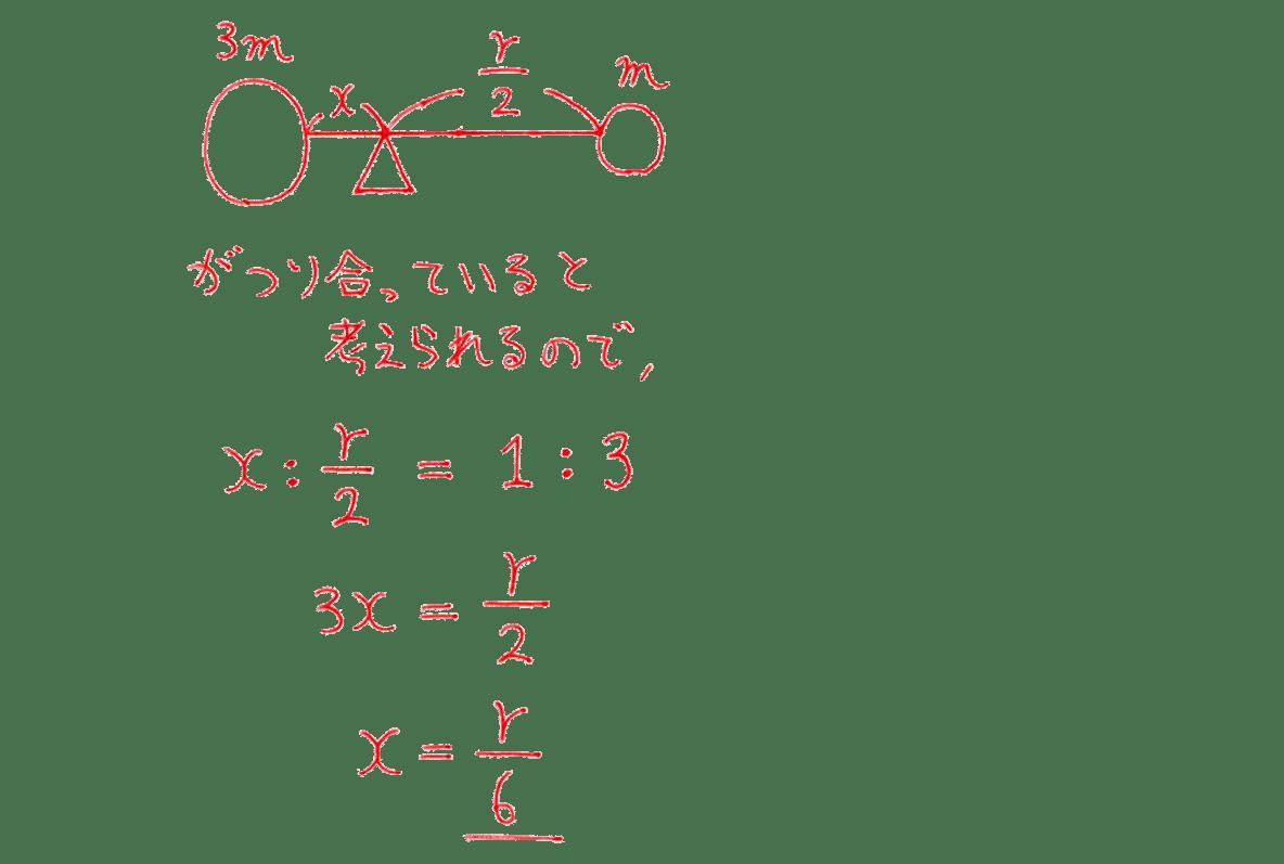 高校物理 運動と力39 右側の図とその下5行全て