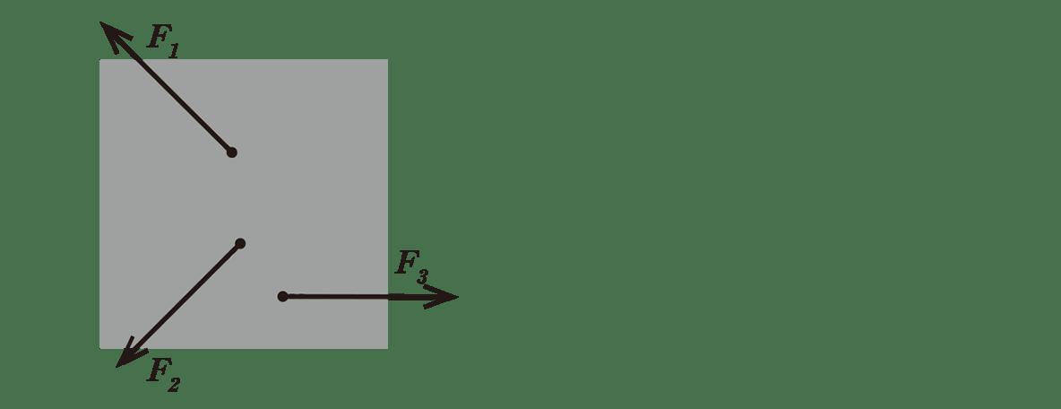 高校物理 運動と力40 ポイント1 左の図のみ(点線部分とOは消す)