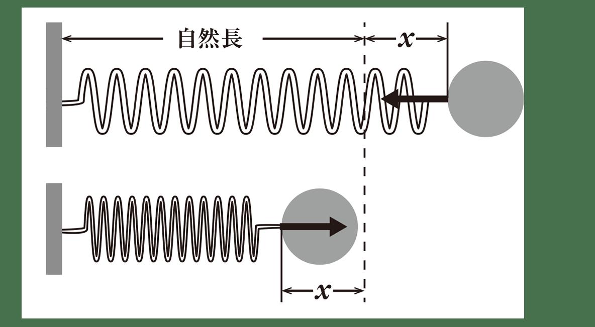 高校物理 運動と力41 上図
