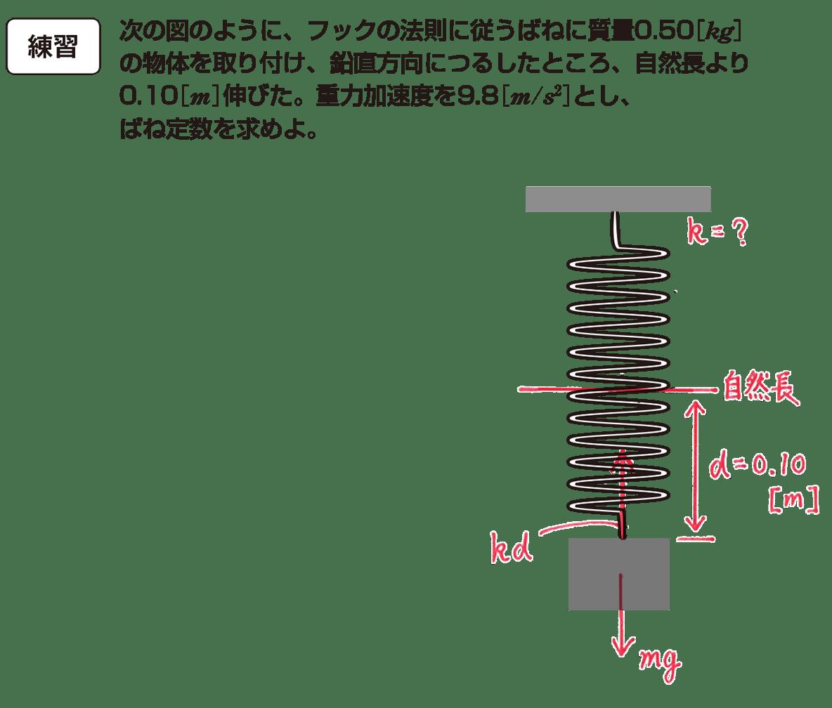 高校物理 運動と力41 練習と書き込みアリの図