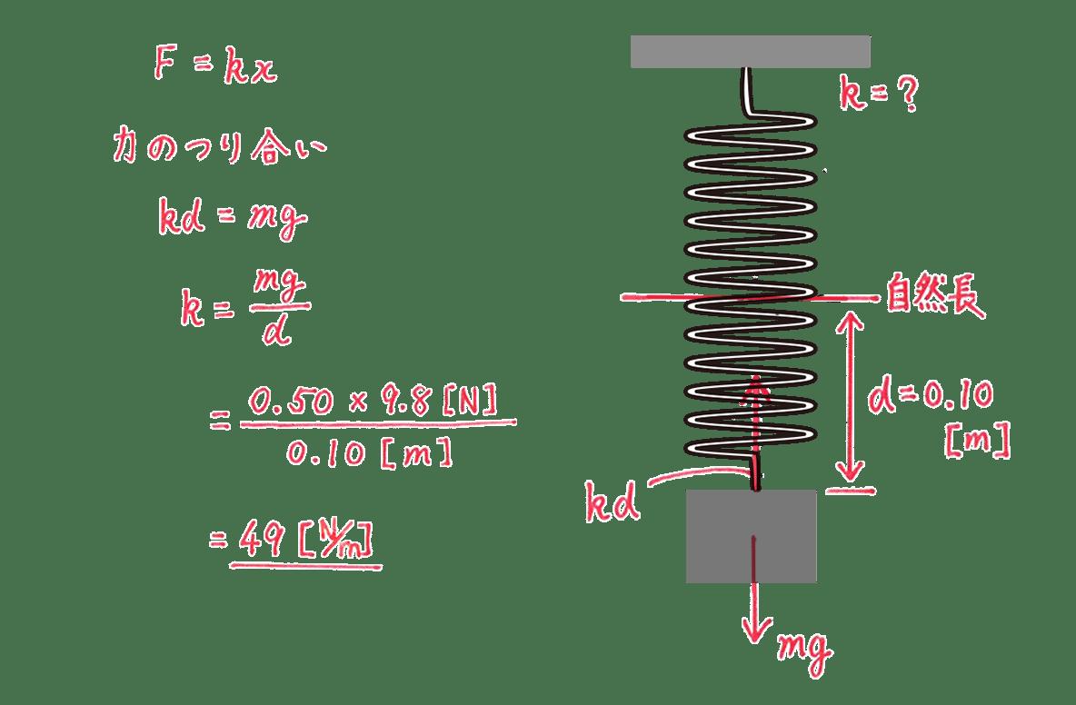 高校物理 運動と力41 答え