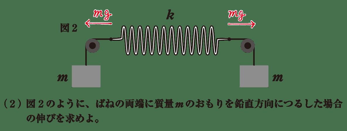 高校物理 運動と力42 練習(2)と書き込み図2