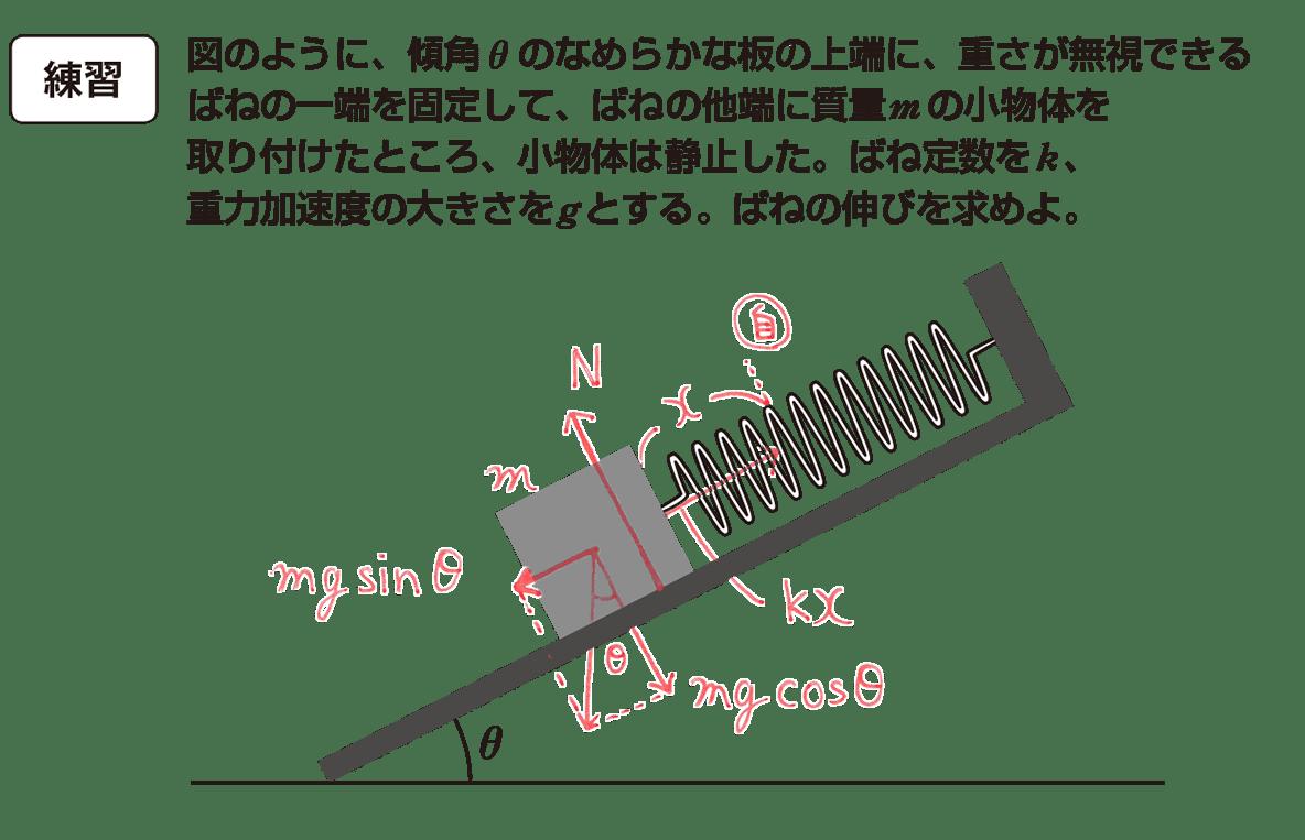 高校物理 運動と力43 練習と書き込み図
