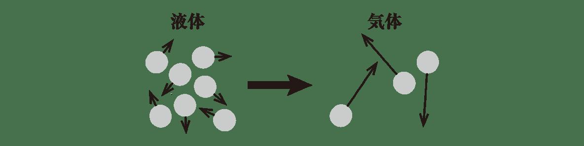 熱力学3 ポイント2 図のみ