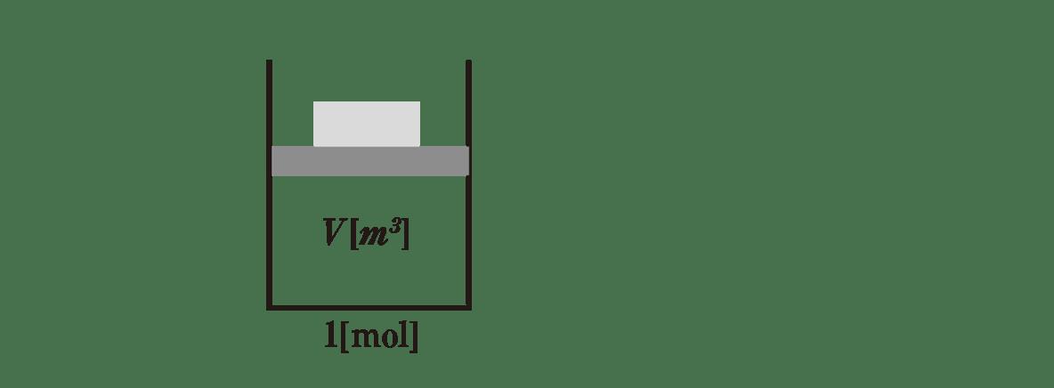 熱力学7 ポイント1 左半分の図