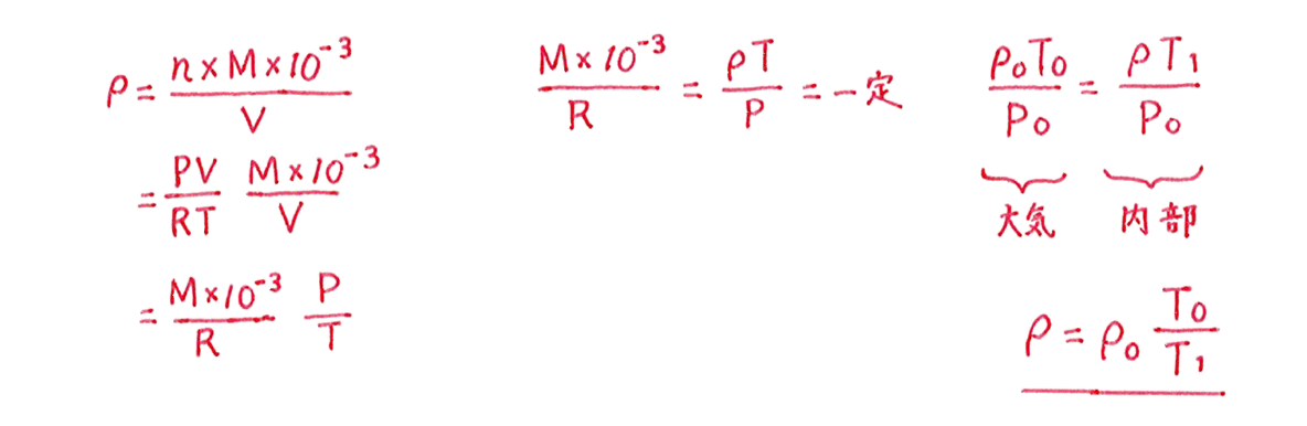 熱力学8 練習 (1)式と答え