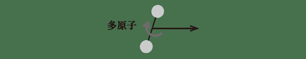 熱力学11 ポイント1 多原子分子の図