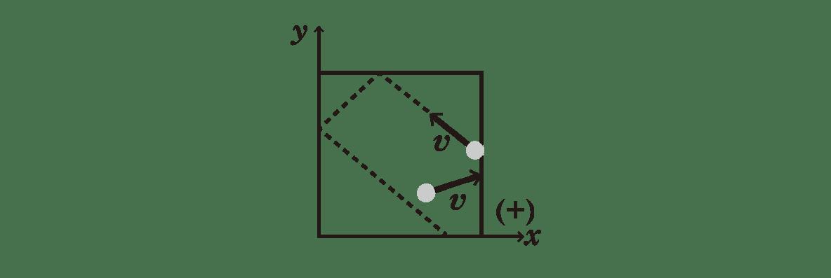 熱力学9 ポイント1 左の図